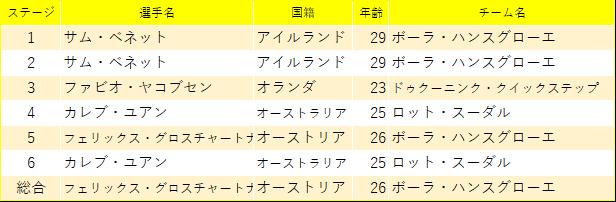 f:id:SuzuTamaki:20190506173149p:plain