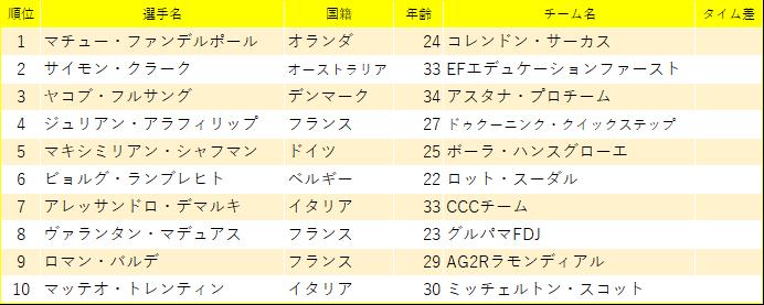 f:id:SuzuTamaki:20190506173201p:plain