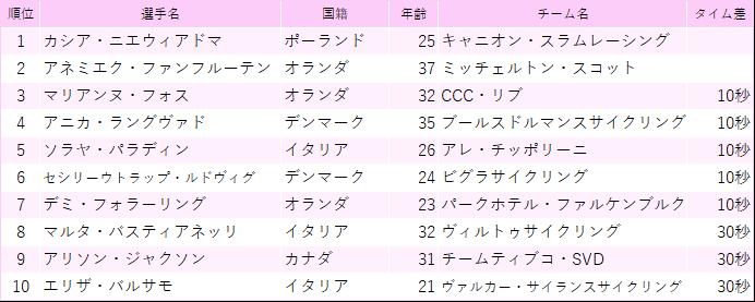 f:id:SuzuTamaki:20190506204946p:plain