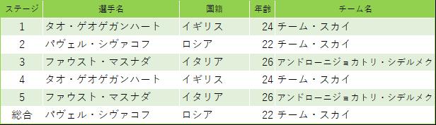 f:id:SuzuTamaki:20190506205535p:plain