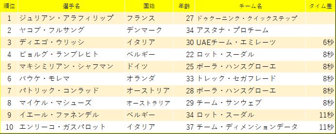 f:id:SuzuTamaki:20190506210614p:plain