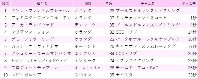 f:id:SuzuTamaki:20190506211241p:plain