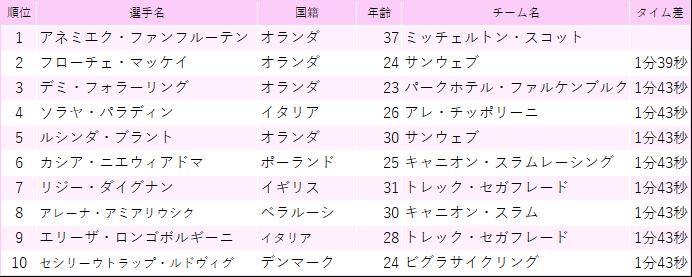 f:id:SuzuTamaki:20190506211907p:plain