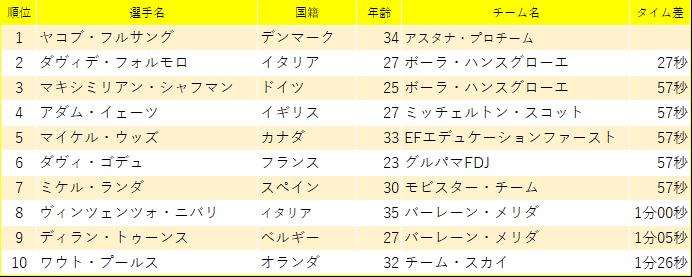 f:id:SuzuTamaki:20190506212150p:plain