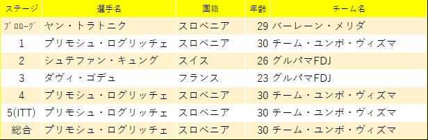 f:id:SuzuTamaki:20190506213624p:plain