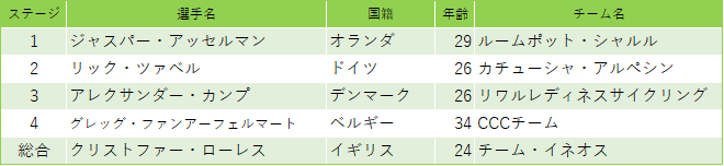 f:id:SuzuTamaki:20190506214119p:plain