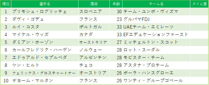 f:id:SuzuTamaki:20190507222602p:plain