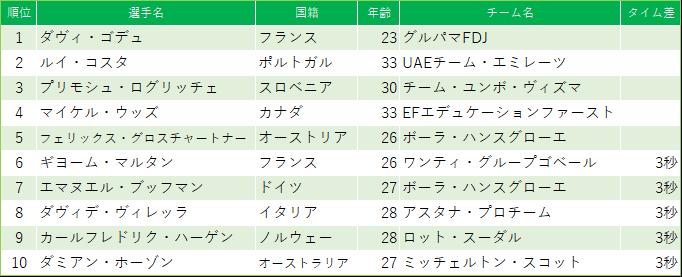 f:id:SuzuTamaki:20190507223217p:plain