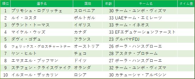 f:id:SuzuTamaki:20190507224958p:plain