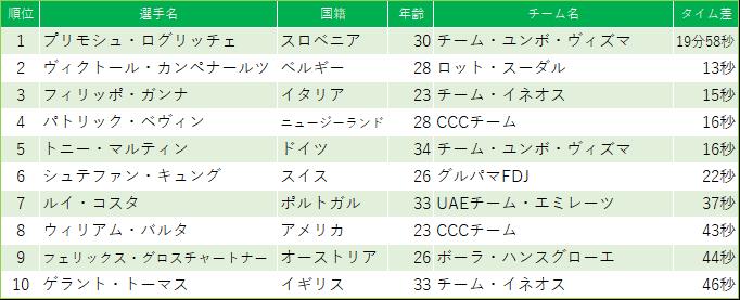 f:id:SuzuTamaki:20190507225240p:plain