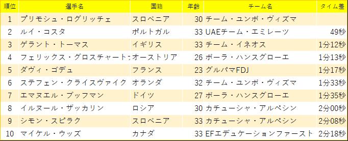f:id:SuzuTamaki:20190507225536p:plain