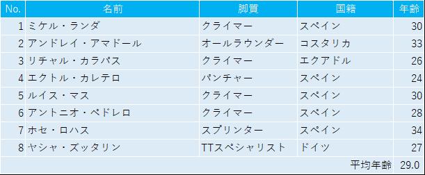 f:id:SuzuTamaki:20190511173757p:plain