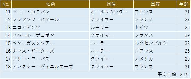 f:id:SuzuTamaki:20190511174712p:plain