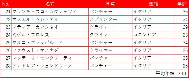 f:id:SuzuTamaki:20190511174920p:plain