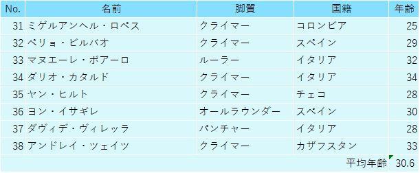 f:id:SuzuTamaki:20190511175206p:plain