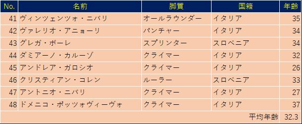 f:id:SuzuTamaki:20190511175356p:plain