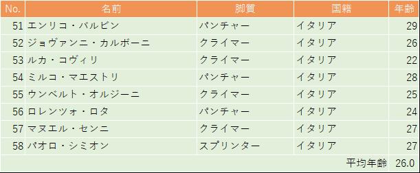 f:id:SuzuTamaki:20190511175830p:plain