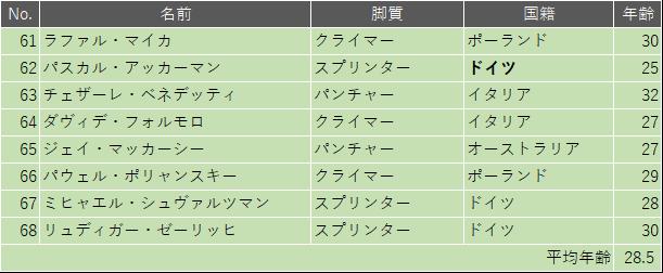 f:id:SuzuTamaki:20190511180051p:plain