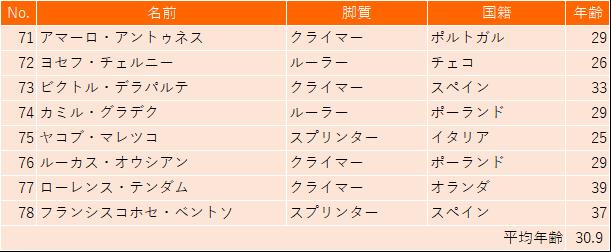 f:id:SuzuTamaki:20190511180451p:plain