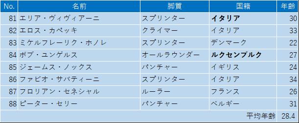 f:id:SuzuTamaki:20190511180711p:plain