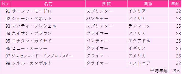 f:id:SuzuTamaki:20190511180825p:plain