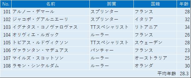 f:id:SuzuTamaki:20190511181106p:plain