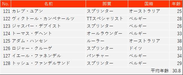 f:id:SuzuTamaki:20190511181241p:plain