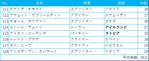 f:id:SuzuTamaki:20190511181351p:plain
