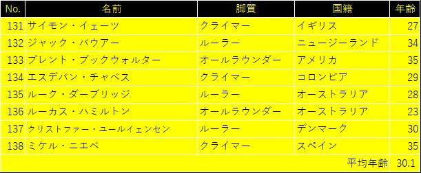 f:id:SuzuTamaki:20190511181619p:plain