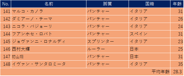 f:id:SuzuTamaki:20190511181837p:plain