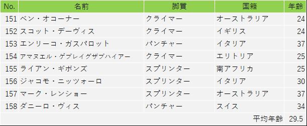 f:id:SuzuTamaki:20190511182052p:plain