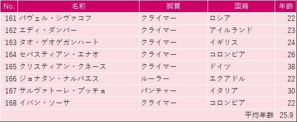f:id:SuzuTamaki:20190511182208p:plain