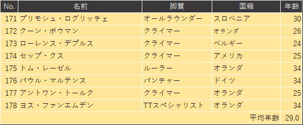f:id:SuzuTamaki:20190511182445p:plain