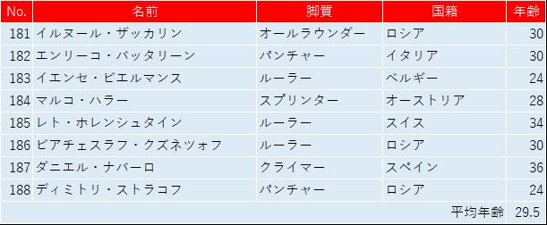 f:id:SuzuTamaki:20190511182548p:plain