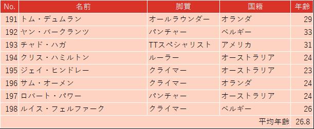 f:id:SuzuTamaki:20190511182715p:plain