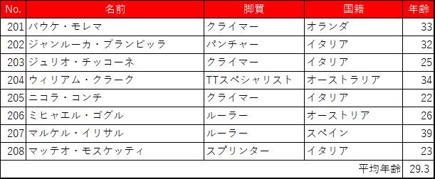 f:id:SuzuTamaki:20190511183019p:plain
