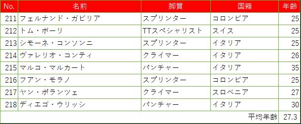 f:id:SuzuTamaki:20190511183755p:plain
