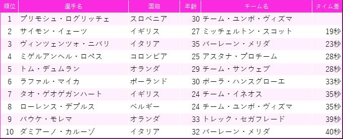 f:id:SuzuTamaki:20190513222922p:plain
