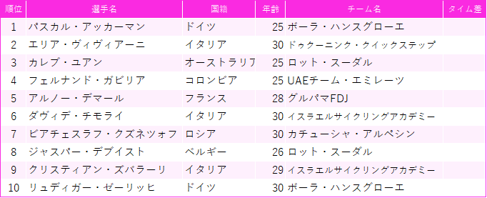 f:id:SuzuTamaki:20190513234101p:plain