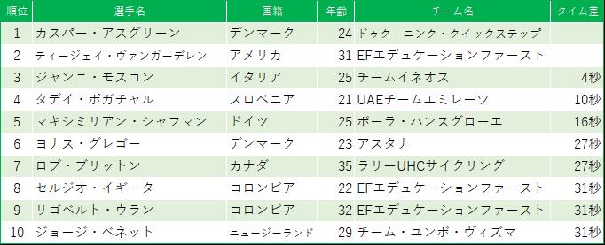 f:id:SuzuTamaki:20190518203616p:plain