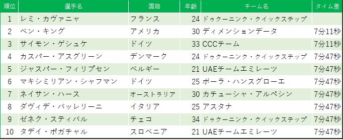 f:id:SuzuTamaki:20190518205303p:plain