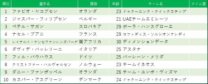 f:id:SuzuTamaki:20190518222307p:plain