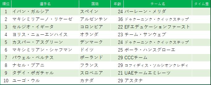 f:id:SuzuTamaki:20190518235740p:plain