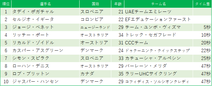 f:id:SuzuTamaki:20190519024041p:plain