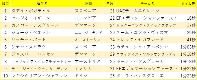 f:id:SuzuTamaki:20190519104353p:plain