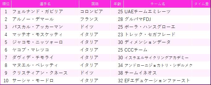 f:id:SuzuTamaki:20190521232414p:plain