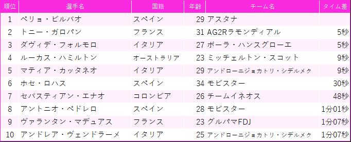 f:id:SuzuTamaki:20190522233245p:plain