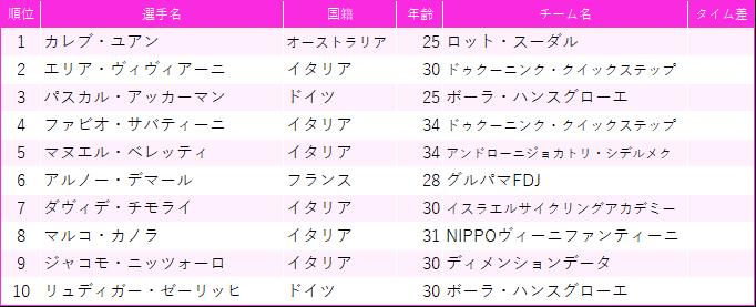 f:id:SuzuTamaki:20190523002347p:plain