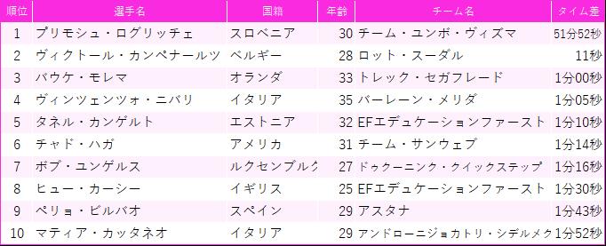 f:id:SuzuTamaki:20190525204620p:plain