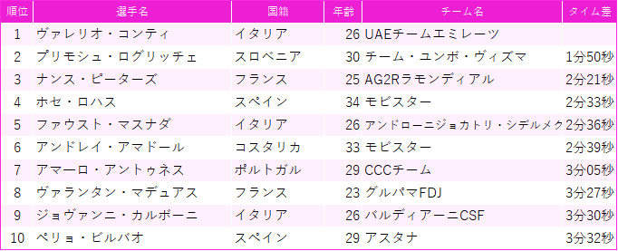 f:id:SuzuTamaki:20190525211726p:plain